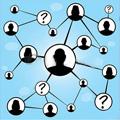 Minkälaisia tavoitteita asetat ihmisten tapaamiseen Internetissä?